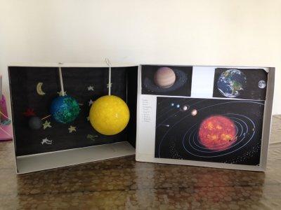 Güneş – Dünya – Ay modeli yapıyoruz…